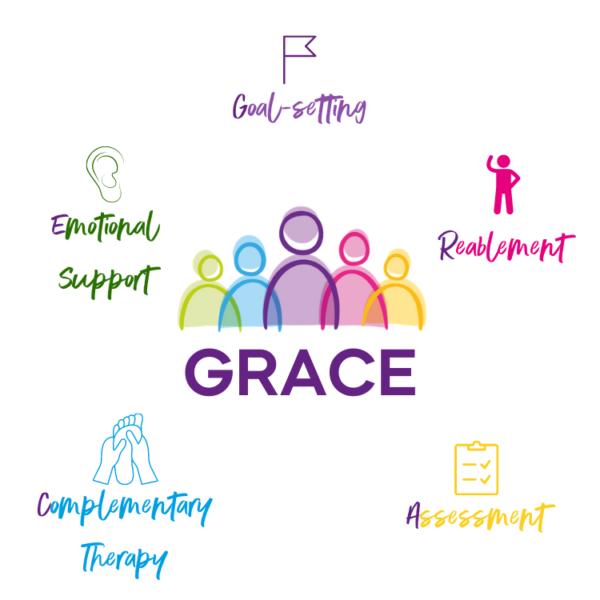 GRACE logo (white)